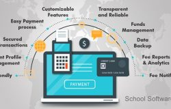 School Online Payment Gateway Benefits