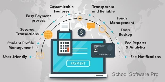 School Online Payment Gateway Benefits